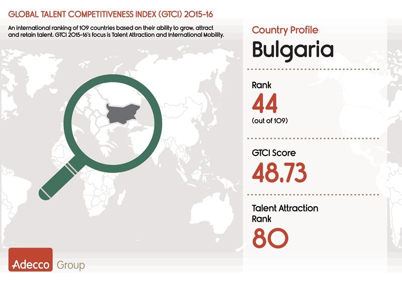 adecco_infographic